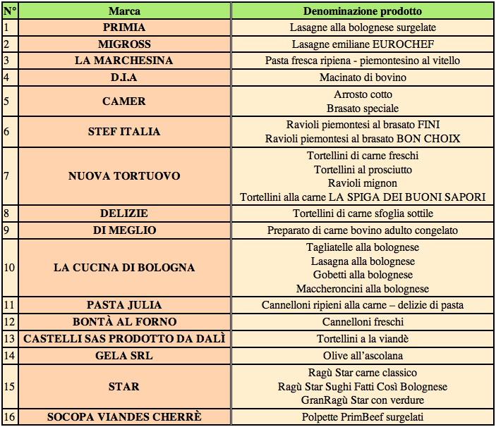 tab-ministero-cavallo-16-04-2013