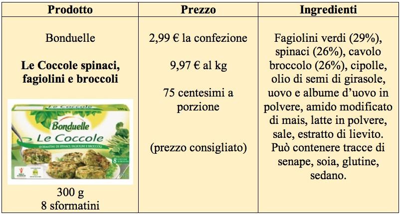 tabella-le-coccole