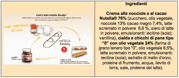 tab-nutella-bready