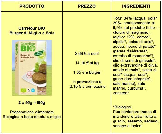 tabella burger bio Carrefour