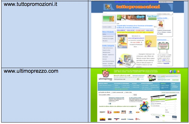 sito coupon2