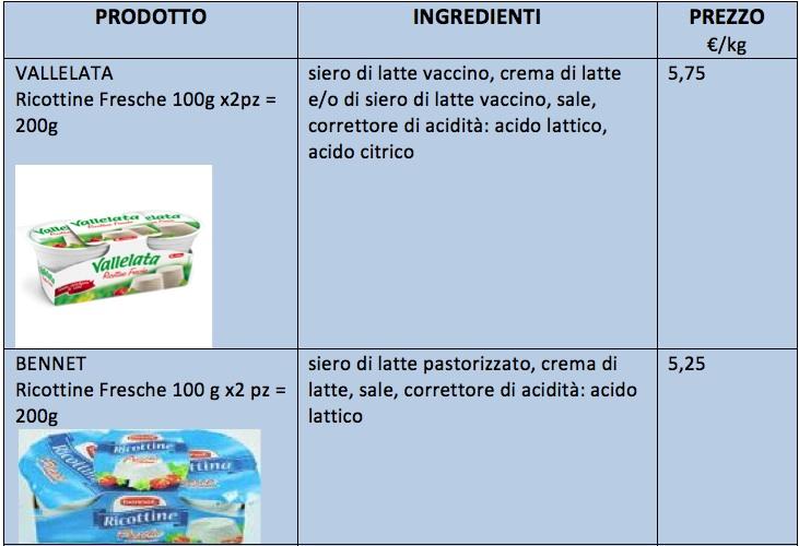 Ricottine1