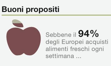 Panasonic spreco alimentare mela