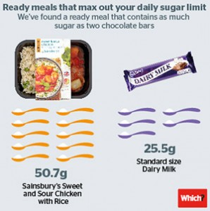 ready-meal-infographic-367423