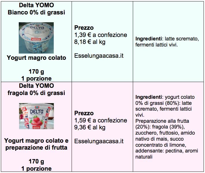 tab yogurt greco delta yomo
