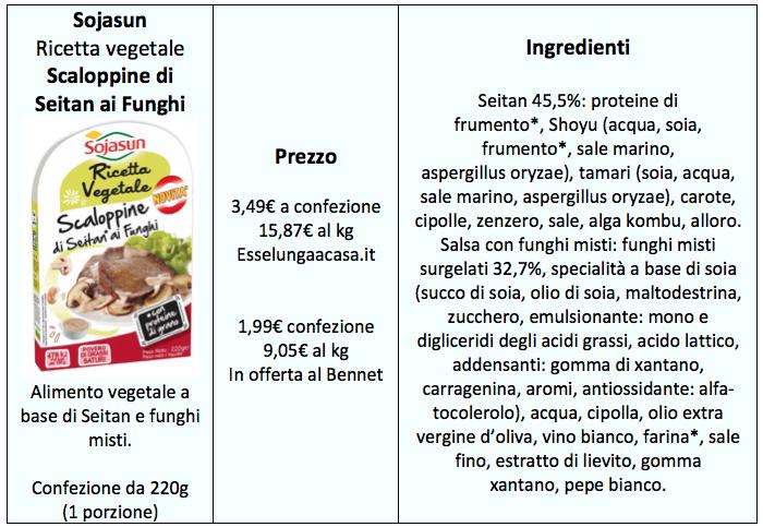 sojasun scaloppine di seitan ingredienti tab