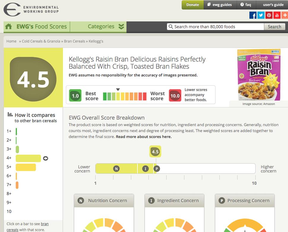 data bese food score