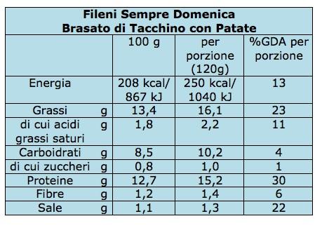 fileni2