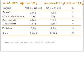 nutella bready b-ready tab nutrizione ferrero