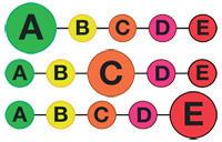 colori semaforo Francia etichetta nutrizionale
