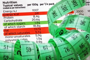 Nutrition label and measure tape Semaforo nutrizionale