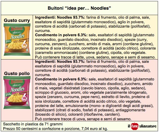 buitoni idee per noodles ingredienti tab