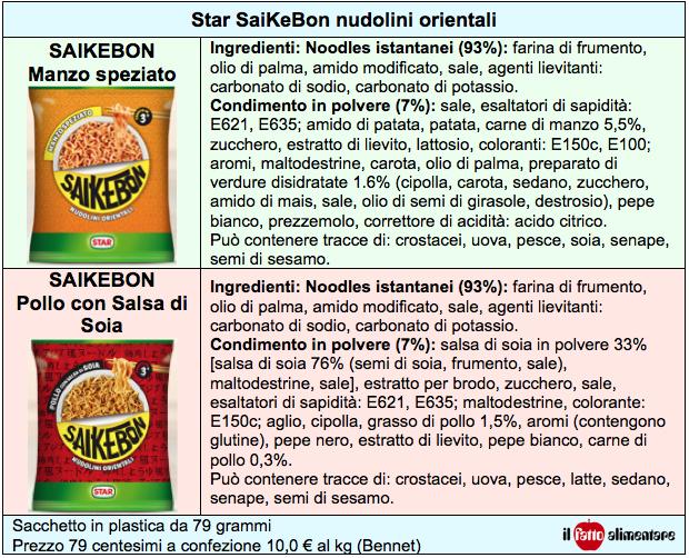 saikebon star ingredienti pollo manzo