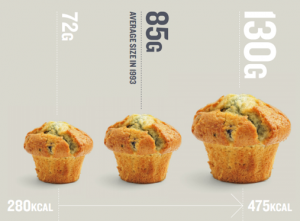 muffin a confronto
