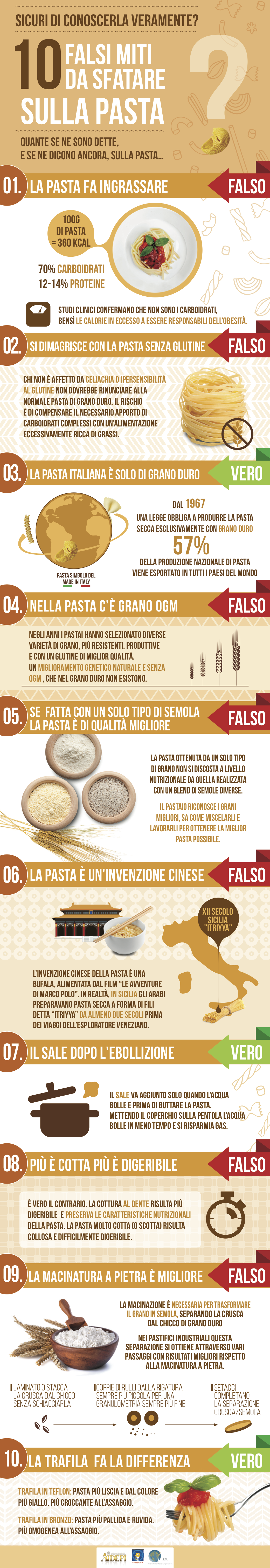 Infografica-Pasta-test-10-falsi-miti copia