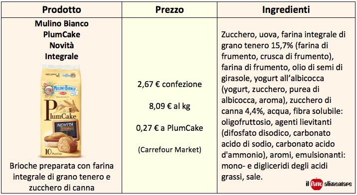 tab mulino bianco plumcake ingredienti