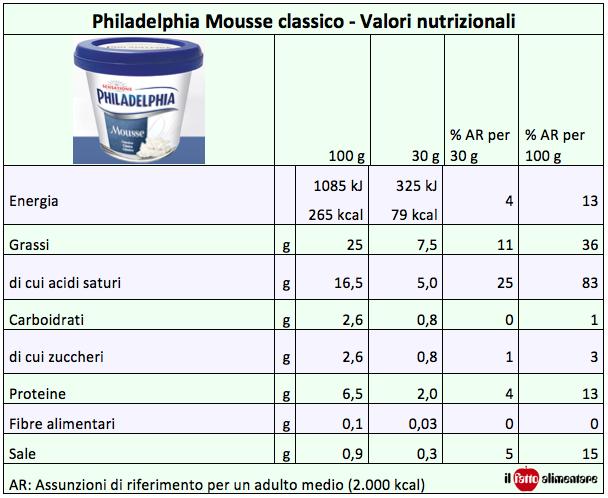 tab philadelphia mousse nutrizionali