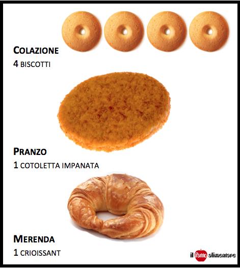 palma consumo giornaliero biscotti cotoletta merendina