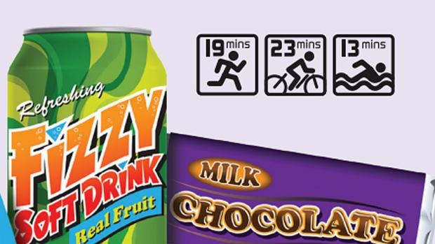 etichette calorie
