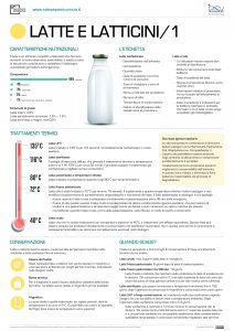 sale pepe e sicurezza aliementare 11-latte-latticini-1