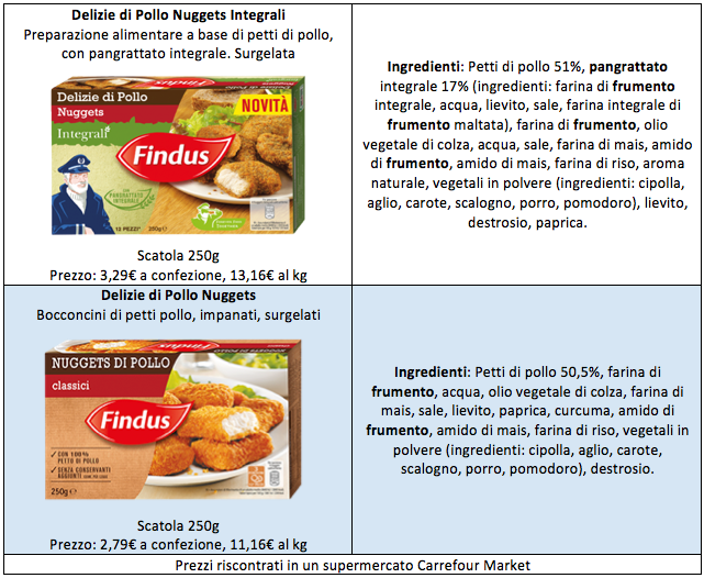 nuggets findus
