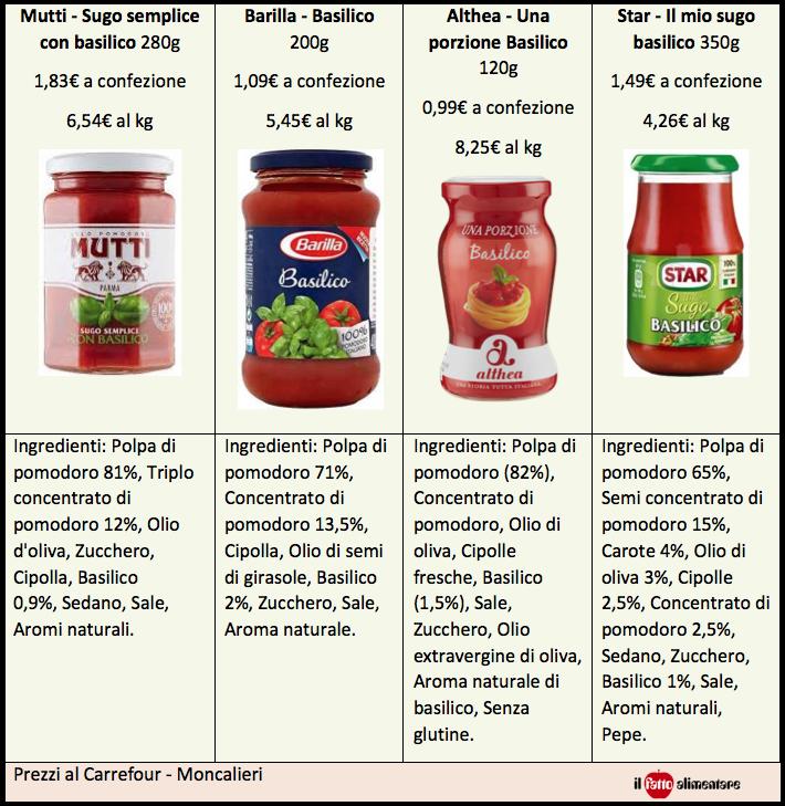sughi al pomodoro salsa
