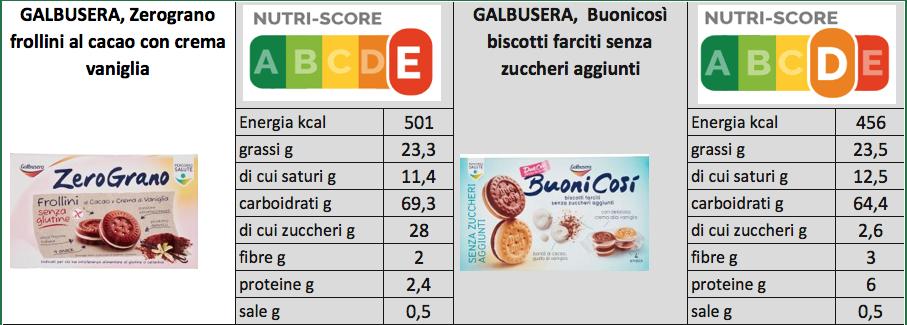 dieta priva di sale e zucchero per dimagrire