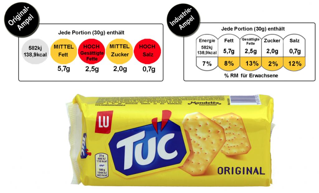 tuc foodwatch etichette a semaforo