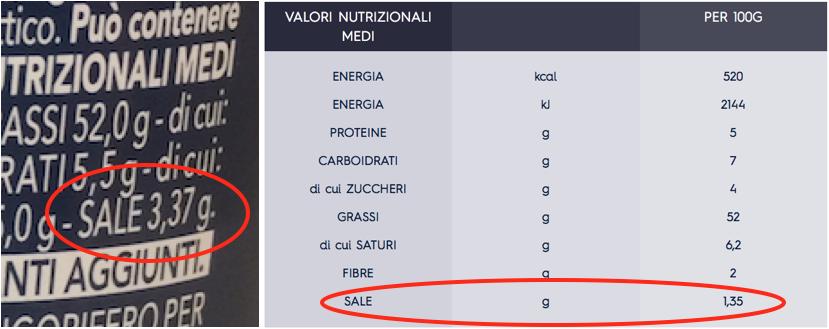 barilla pesto genovese sale etichetta sito