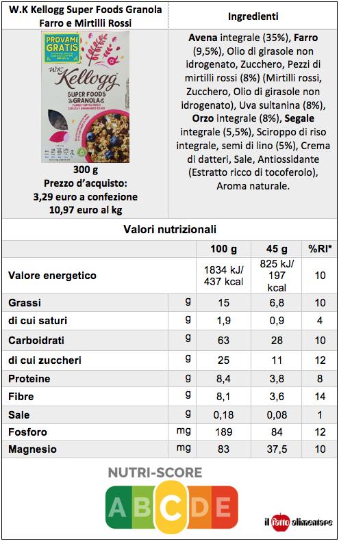 tabella kelloggs super foods granola farro e frutti rossi