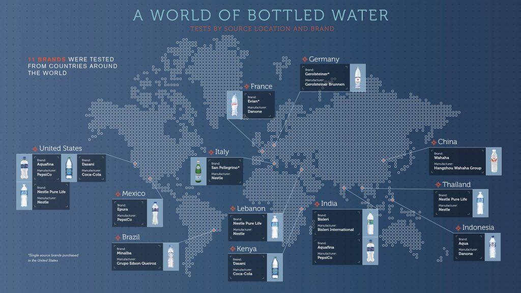 bottiglie plastica acqua minerale microplastiche orb media mappa