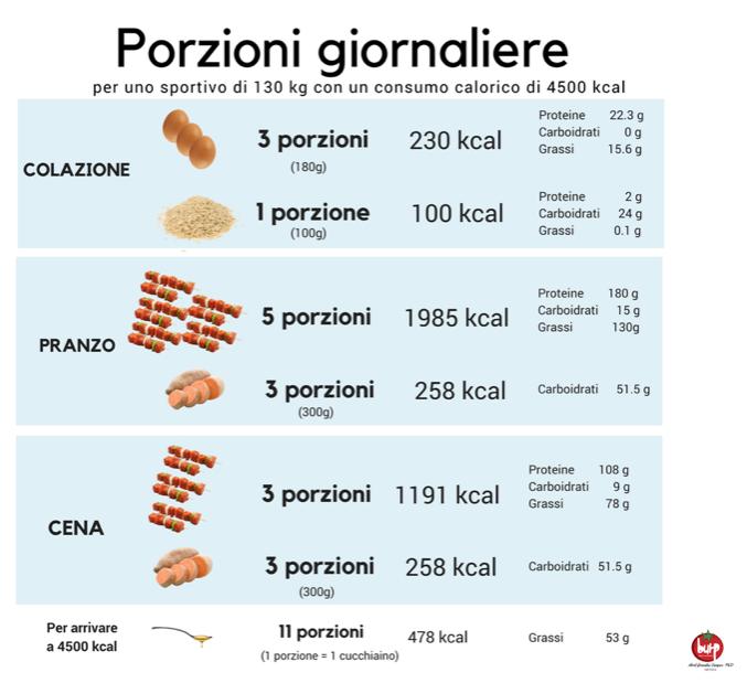 La paleo dieta su misura pdf
