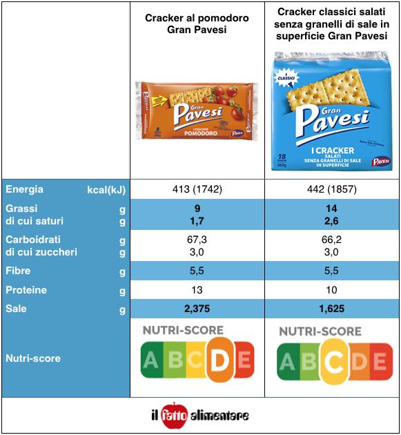 tabella confronto cracker gran pavesi